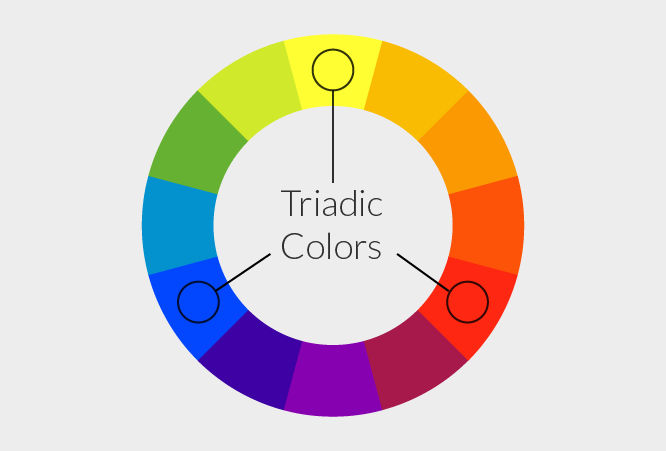 Color Theory Fundamentals For Web Design